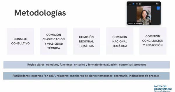 Metodologías Plan del Bicentenario